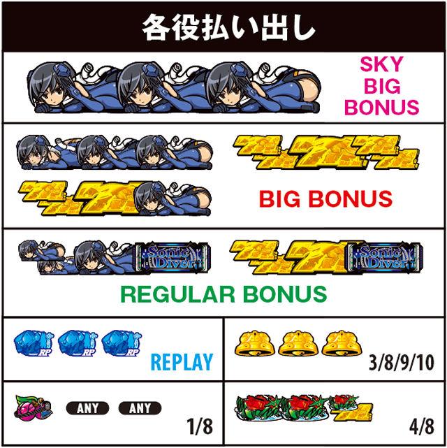 TAKASAGO スカイガールズ ~ゼロ、ふたたび~ 払い出し  Click here この機種