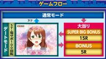 株式会社藤商事 CRAヘルプ!!!恋が丘学園お助け部FPW ゲームフロー